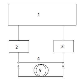 Блок-схема стенда
